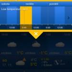 Weather Pro - výstraha